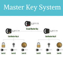 Install Master Key System with your Commercial Locksmith Cambridge MA